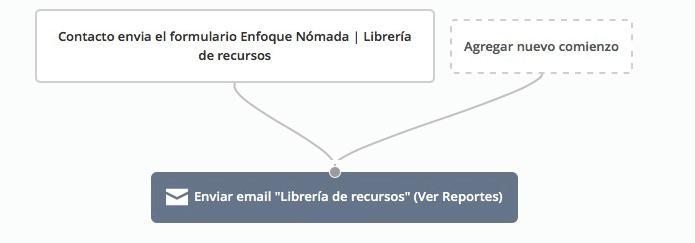 Librería de recursos privada logica de implementacion