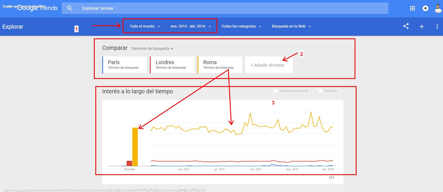 google trends para generar tráfico web